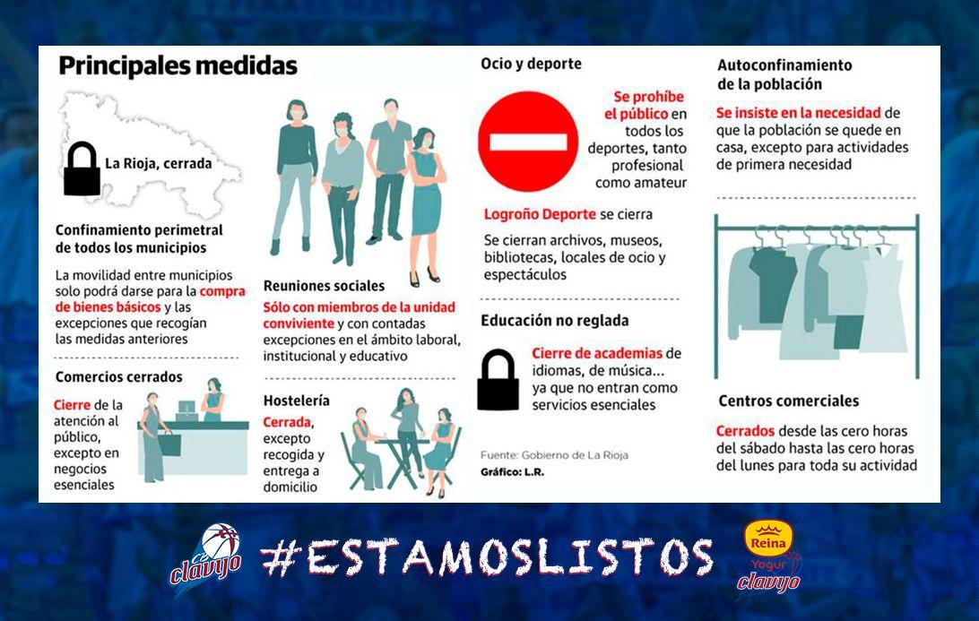 El Gobierno de La Rioja decreta nuevas restricciones para contener el avance del coronavirus